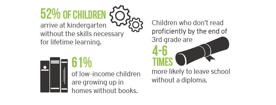 Book Drive Infographic